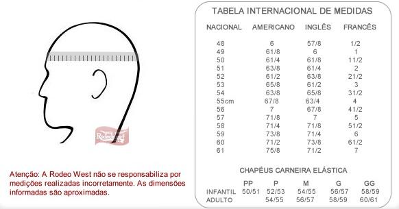Tabela Medida